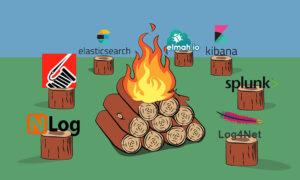 Logging in C# .NET complete guide NLog Serilog log4net